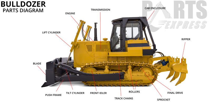 bulldozer undercarriage diagram   31 wiring diagram images